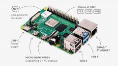 Анонсирована плата-компьютер Raspberry Pi 4