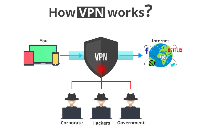 Сервис VPN